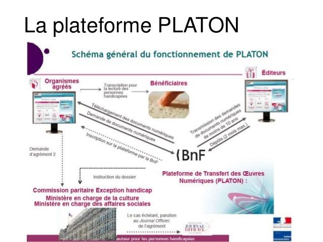 Capture écran plateforme PLATON BNF